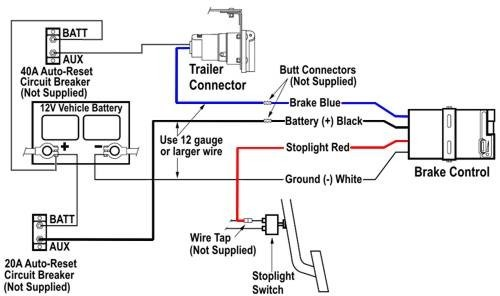 1977 ford f 150 fuel gauge wiring diagram troubleshooting stuck brakes with a tekonsha prodigy p2