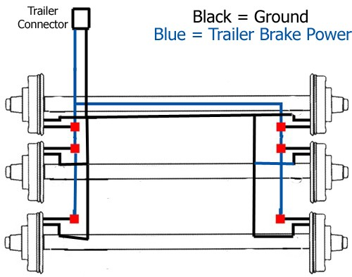 Trailer Wiring Diagram With Brakes : Complete wiring for lights electric brakes and controller