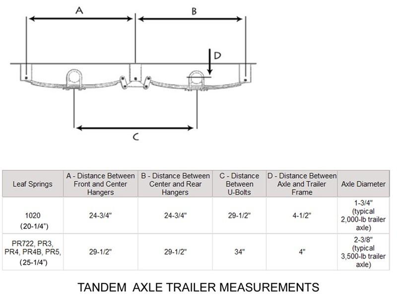 axle spacing diagram related keywords suggestions axle spacing light switch wiring diagram in addition trailer plug