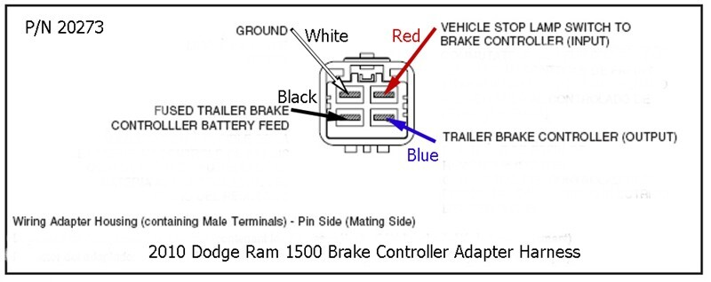 how to test the under dash brake controller wiring adapter. Black Bedroom Furniture Sets. Home Design Ideas