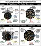 7 Pole Trailer Plug Wiring Diagram John Deere Get Free