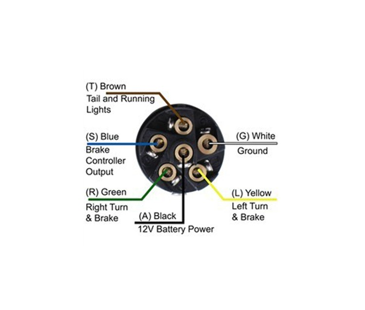 Gooseneck Trailer Wiring Diagram : Wiring diagram in addition blue ox pin free