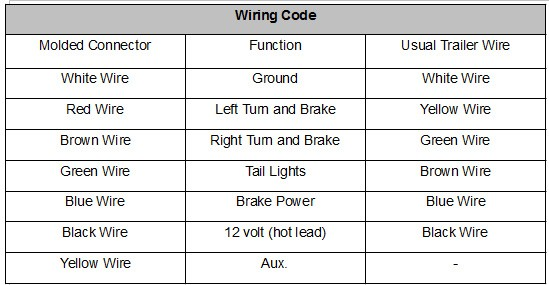 2013 nissan frontier wiring diagram ip  nissan  auto parts