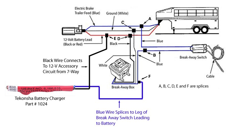 Wiring Diagram For Trailer Breakaway Switch : How is tekonsha break away battery charger wired