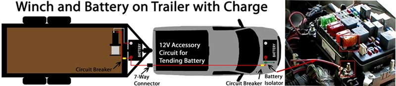 dual battery wiring diagram caravan images trailer battery wiring diagram trailer battery wiring diagram trailer
