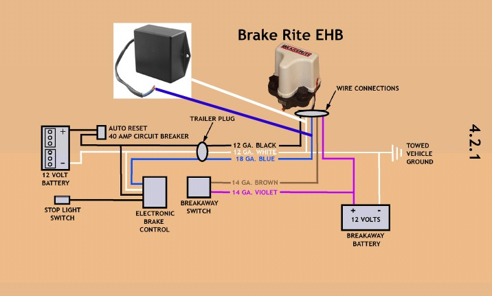 wiring the titan brakerite ehb adapter to the titan brakerite ehb actuator etrailer
