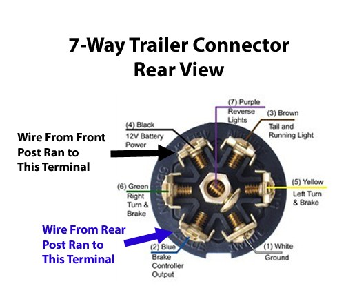 7 pin connector wiring diagram 2005 chevy silverado  7