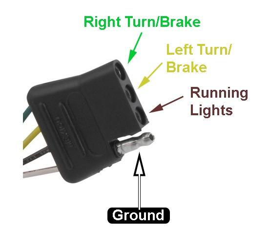 Wiring Diagram For Trailer Running Lights