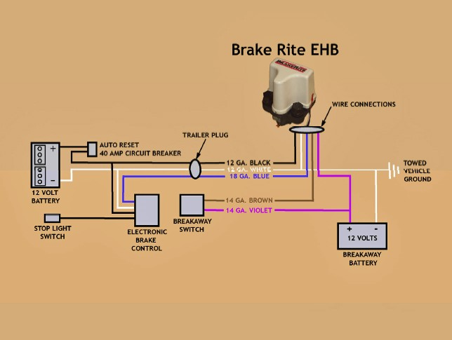 how does the titan brakerite ehb electric hydraulic actuator wire up etrailer