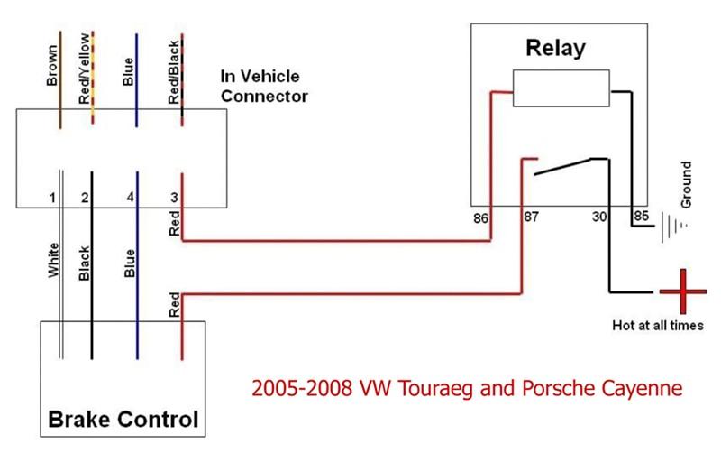 Trailer Brake Wiring Diagram Ford F250 - Wiring Diagram Virtual ...