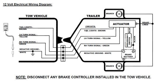 electric brake control wiring diagram electric brake breakaway wiring diagram