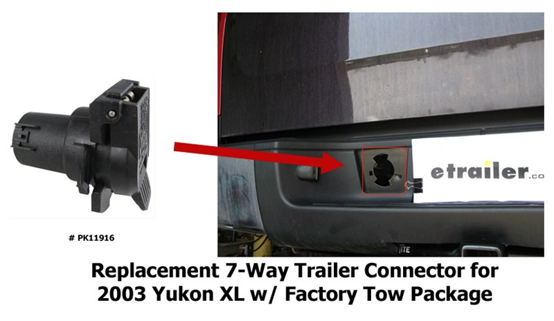 replacement 7 way trailer connector for 2003 gmc yukon xl. Black Bedroom Furniture Sets. Home Design Ideas