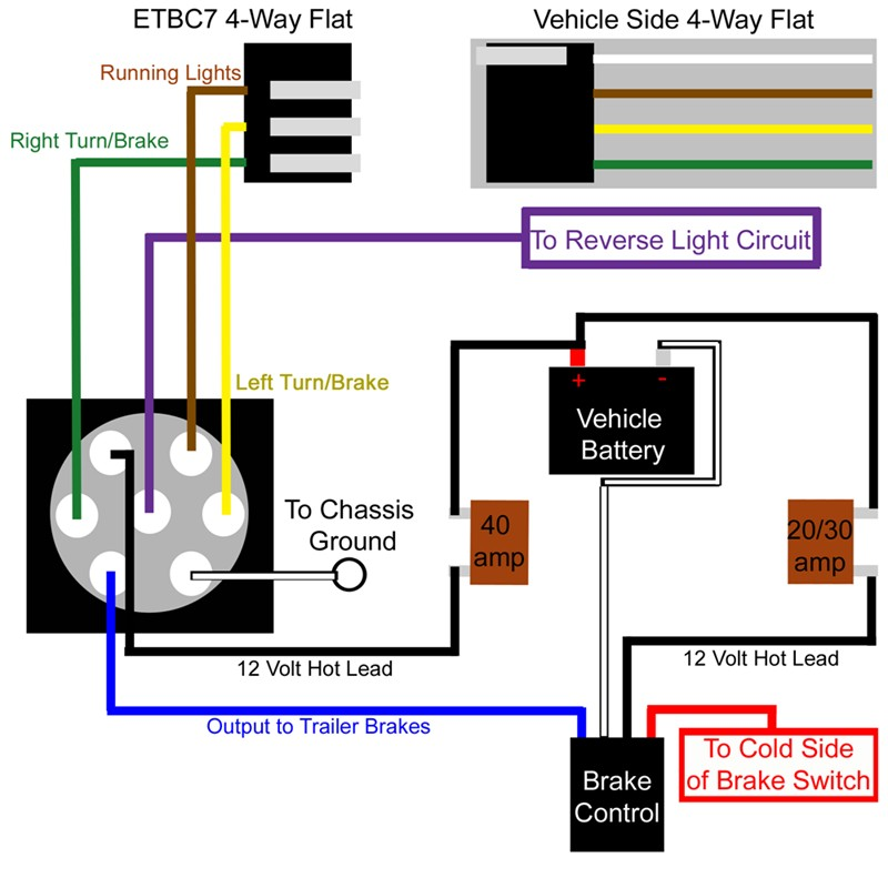 wiring diagram tekonsha electric brake controller images wiring brake controller installation kit for a 1999 toyota 4runner tow