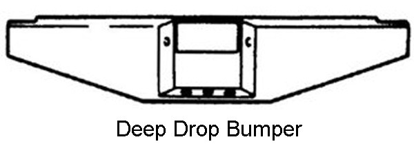 what is a deep drop bumper
