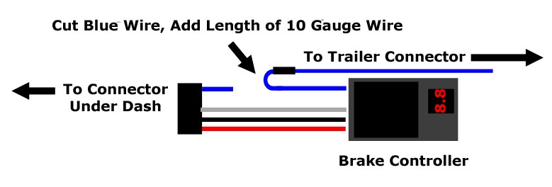 Location Of Brake Control Connector On 2004 Dodge Ram