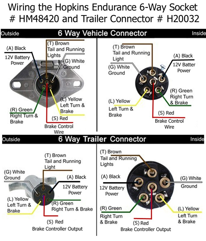 Wiring Diagram 6 Wire Trailer Plug : Pin trailer light wiring diagram on six way plug get
