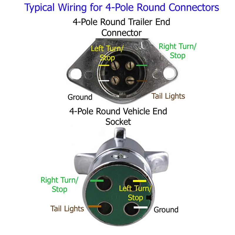 5 Way Round Trailer Plug Wiring Diagram : Way trailer wiring diagram get free image about