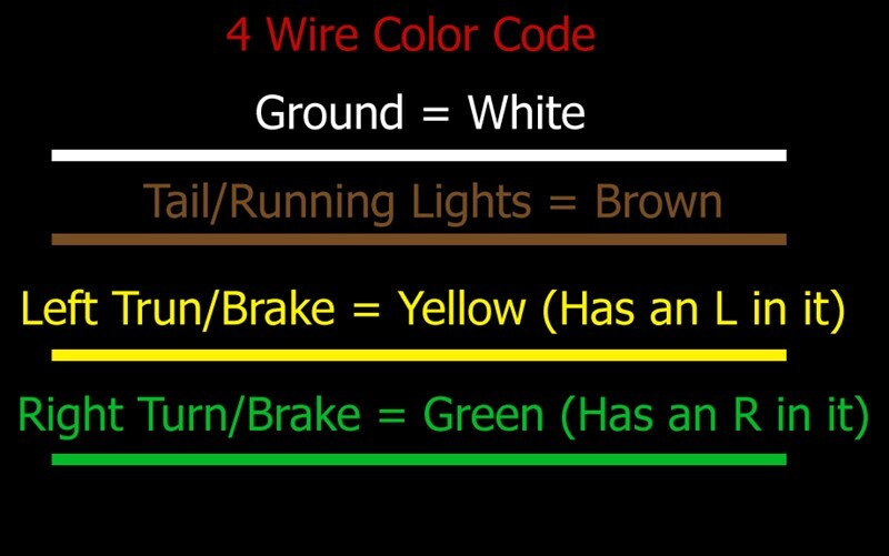 Standard Color Code For Wiring Simple 4 Wire Trailer Lighting