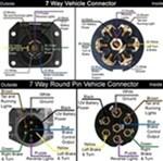 semi trailer light wiring diagram get free image about wiring diagram