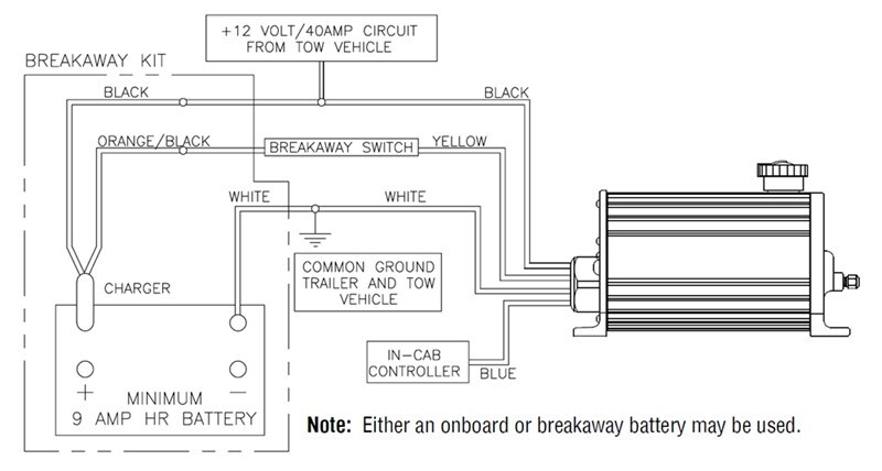 esco breakaway switch wiring diagrams esco breakaway switch bargman breakaway switch wiring diagram nilza net
