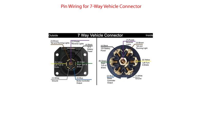 chevy silverado wiring diagram 2004 trailer get free image about wiring diagram