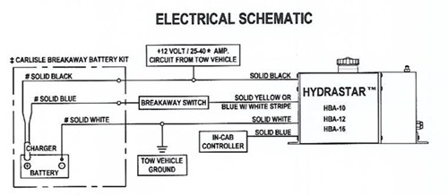 HBA16 on 7 wire trailer wiring diagram with brakes