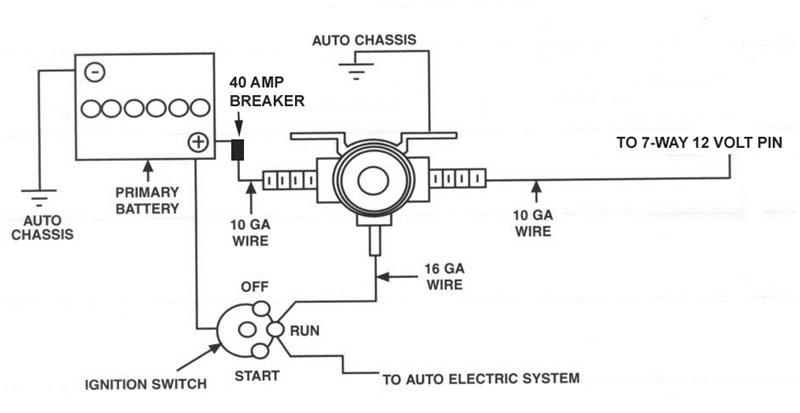 wiring in bed trailer wiring 12 volt power to a switched chevy horn diagram