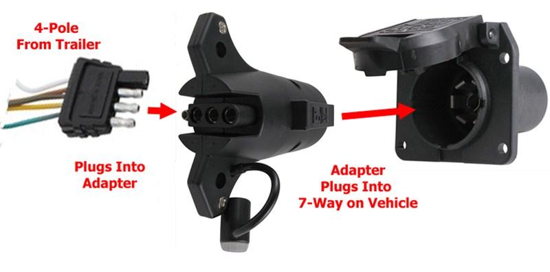 Toyota tundra pin trailer wiring diagram free