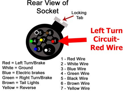 troubleshooting left turn signal on 7 way installed in bed trailer light diagram