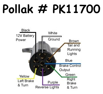 what are wiring codes for a pollak 7 pole pin connector etrailer