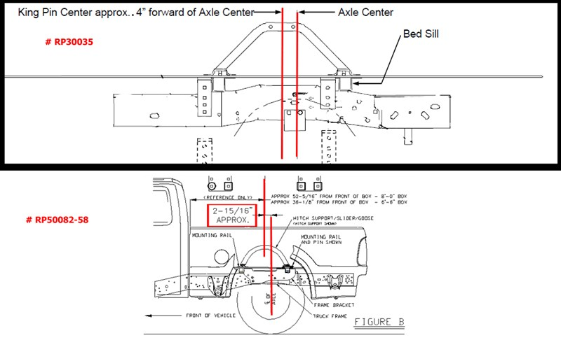 Curt Fifth Wheel Hitch >> Where Should Fifth Wheel King Pin Sit in Relation to Axle Centerline on 2004 Ford F250 ...