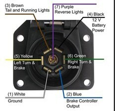troubleshooting trailer turn signals with 1997 ford f150 2007 nissan frontier supercharger