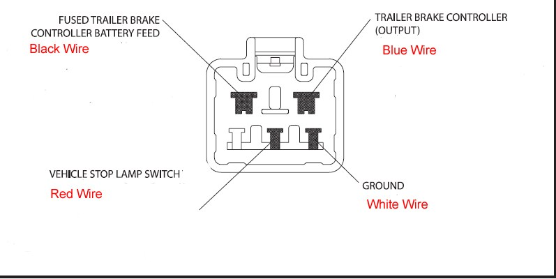 prodigy brake controller wiring instructions