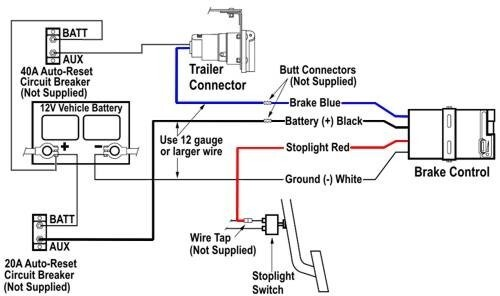 Brake Controller Wire Functions, By Color