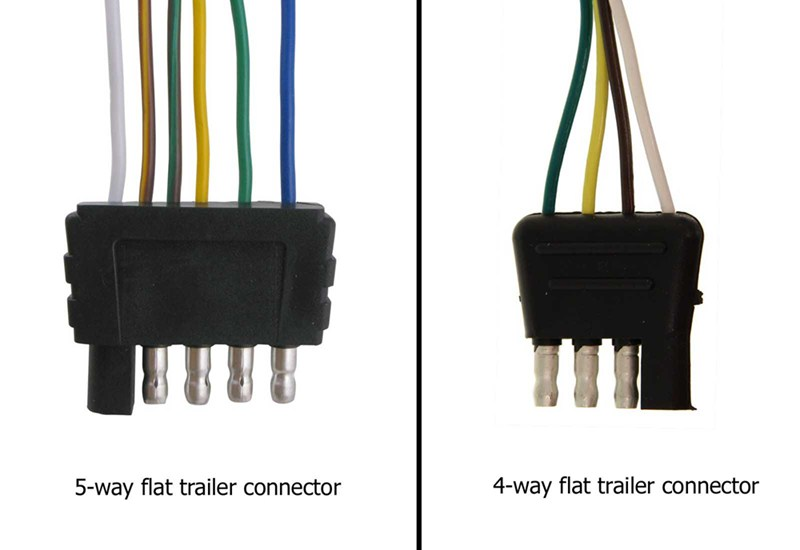 Trailer Wiring Harness For Surge Brakes : Wiring harness is needed to tow a boat trailer with surge