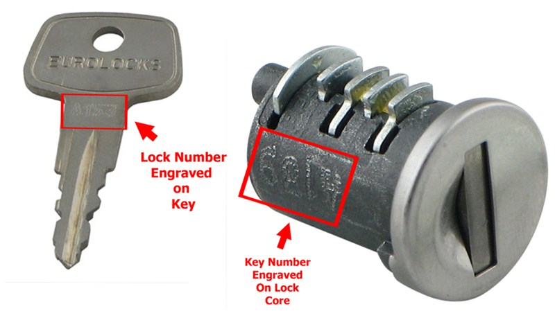 obtaining replacement key for yakima lock cylinders. Black Bedroom Furniture Sets. Home Design Ideas