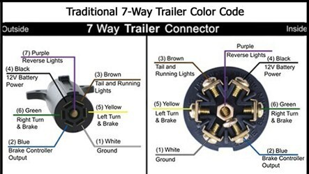 big tex wiring diagram 7 pin big tex wiring diagram 6 way