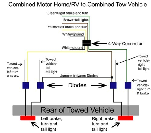 tow bar diode wiring kit recommendation for a 2015 gmc acadia etrailer