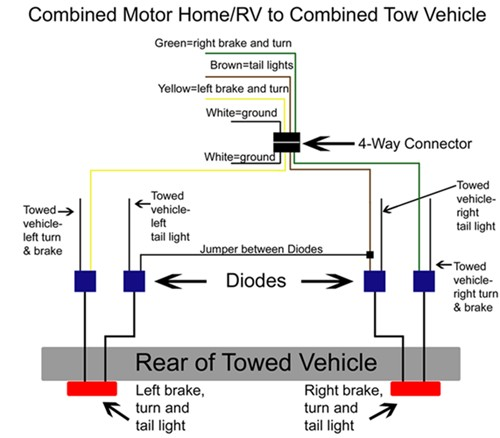 typical rv wiring diagram tail brake lights wiring diagram for tail light on a trailer the wiring diagram semi trailer tail light wiring
