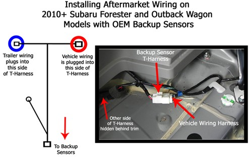 2011 Subaru Outback Wagon Custom Fit Vehicle Wiring