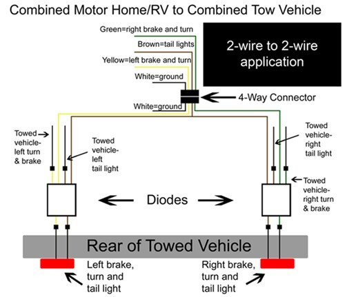 TowReady2wireto2wire_aa_500 3 wire trailer light diagram diagram wiring diagrams for diy car tow ready trailer wiring diagram at edmiracle.co