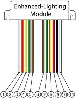 2016 dodge ram 7 pin trailer wiring diagram wesbar trailer wiring diagram