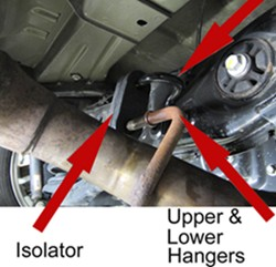 How To Correct Noise From Exhaust Rattling Against A