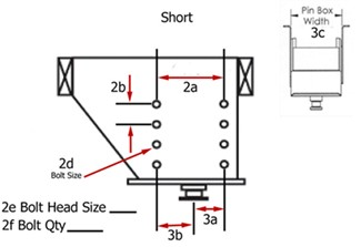 Diagram of short pin box
