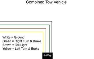 Wiring A Tow Vehicle To Tow A Dinghy Etrailercom - Tow vehicle wiring diagram