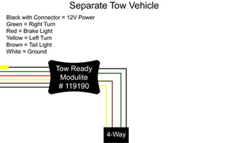 wiring a tow vehicle to tow a dinghy etrailer com Trailer Hitch Plug Wiring Diagram