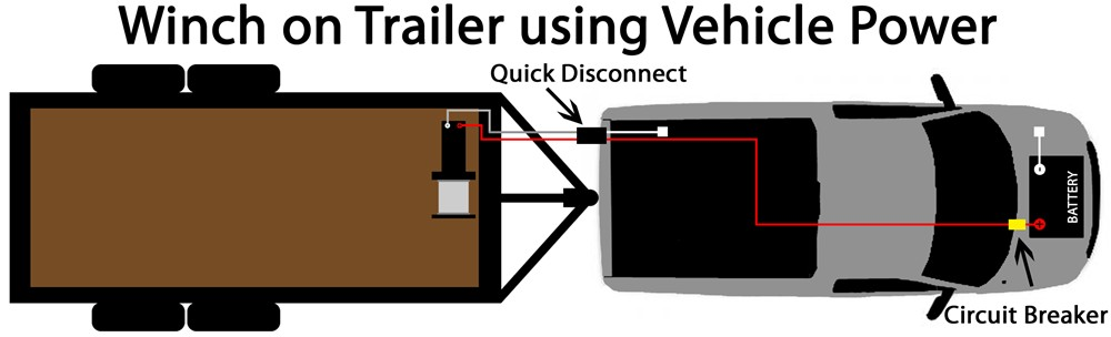 how to wire an electric winch etrailer com Car Trailer Winch Installation Trailer Winch Power Supply