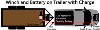 how to wire an electric winch etrailer com rh etrailer com Car Trailer Winch Mount Car Trailer Winch Installation