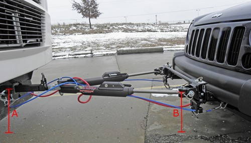 towing your vehicle a basic overview etrailer com towing adapter diagram