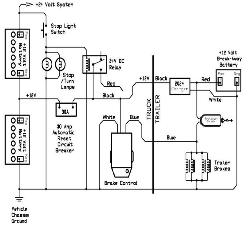 dc wiring diagram 24 car dc to dc converter circuit output v to v volt battery wiring diagram annavernon diagram installing electric brake controls on 24 volt vehicles etrailer com